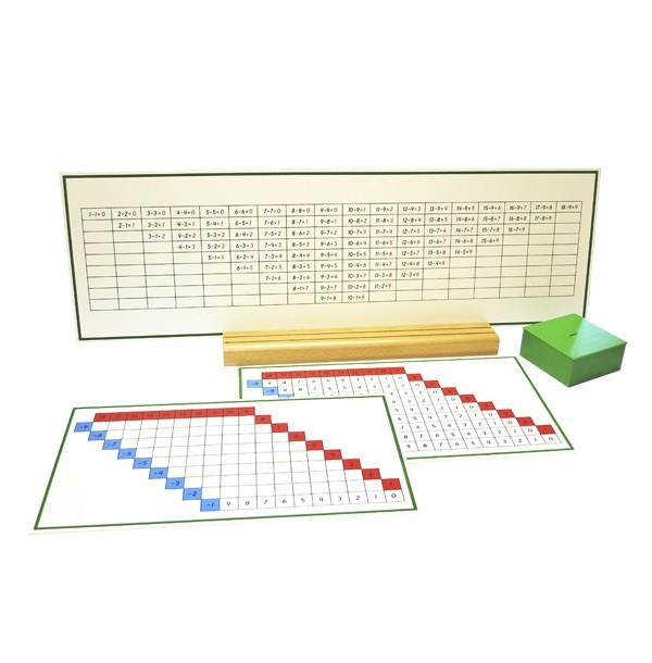 Комплект рабочих и контрольных карт для вычитания с подставкой. 4.22