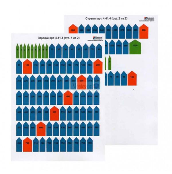 Комплект стрелок для цепочки сотни и тысячи (4.41). 4.41.4
