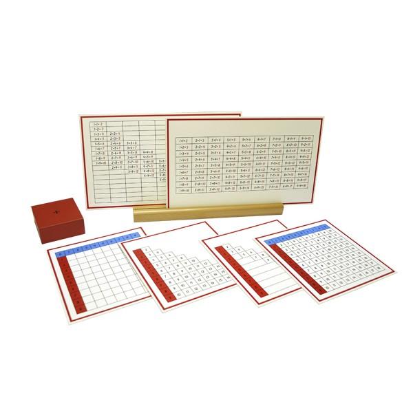 Комплект рабочих и контрольных карт на сложение с подставкой. 4.17